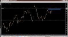 Nuestro trader @RobertoClaroAra : Short $EURUSD Geometric measures.