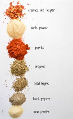 Cajun Spice Mix Recipe- use gluten free flour