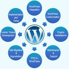 Rapidsoft is a well-known web Development Company and we work on all kind of web development technologies. WordPress has also become the content management software of choice for non-blogging websites.Rapidsoft has well-know Wordpress web developers that know the most functional ways to utilize the power of Wordpress environment and its capacity. You can hire dedicated resource from Rapidsoft for Your Mobile and Web app Development.Connect with us. http://bit.ly/1EkMJ75