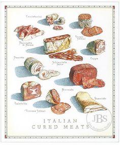 Italian Cured Meats - John Burgoyne Studio