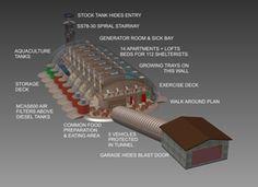 Radius Engineering - EC5012, Protective Shelter, Underground Shelter