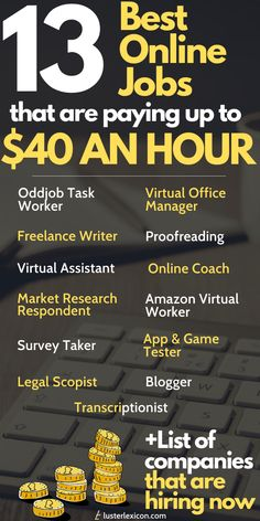 Dreaming of working from home? These are the 13 best online jobs that are paying Ways To Earn Money, Earn Money From Home, Earn Money Online, Way To Make Money, Making Money From Home, Win Money, How To Make, Best Online Jobs, Online Jobs From Home