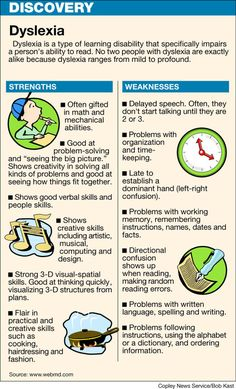 Some information about dyslexia