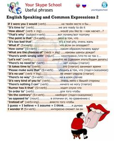 English Conversation Courses - Apps on Google Play