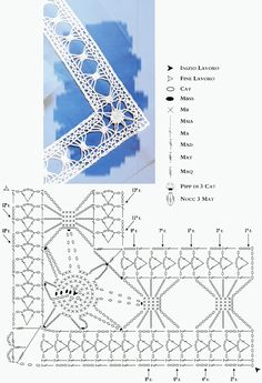 So many possible uses for this crochet edging. Filet Crochet, Crochet Motifs, Crochet Diagram, Crochet Chart, Crochet Doilies, Crochet Lace, Crochet Boarders, Crochet Butterfly Pattern, Crochet Headband Pattern