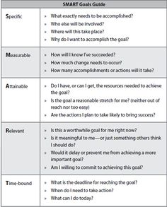 examples of smart goals for students - Google Search