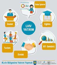 Lviv Bölgesinde Yatırım, Lviv yatırım Yapmak, Yatırım, lviv tuid, lviv türk iş adamları, investinlviv, Lviv Koç Holding, Lviv Onur Grup, Lviv Astra Group