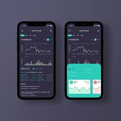 Finance App designed by Manoj Rajput for Mindinventory. Connect with them on Dribbble; the global community for designers and creative professionals. Web Design, App Ui Design, Dashboard Design, Interface Design, User Interface, Web Dashboard, Graphic Design, Flat Design, Icon Design