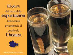 El 96.1% del mezcal de exportación tiene como procedencia el estado de Oaxaca. SAGARPA SAGARPAMX #SomosProductores