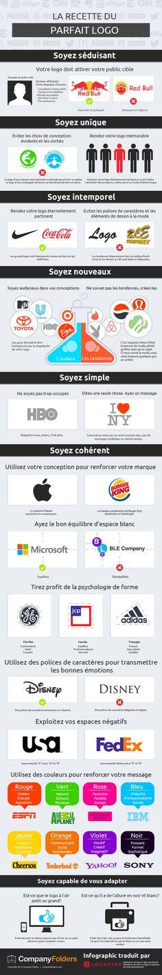 La recette du parfait logo - infographie