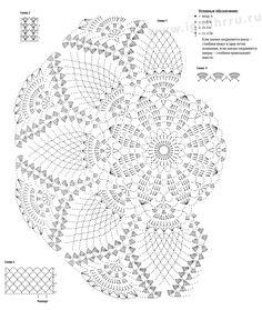 Crochetemoda Blog: Idéias de Crochet