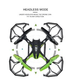 One lucky winner gets a FREE WIFI Drone from Style the Quest