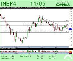 INEPAR - INEP4 - 11/05/2012