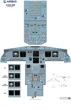 Airbus A320 cockpit poster used for pilot training
