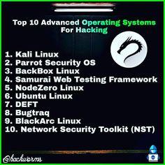 3135 Best Hacking images in 2019 | Coding, Linux, Linux kernel