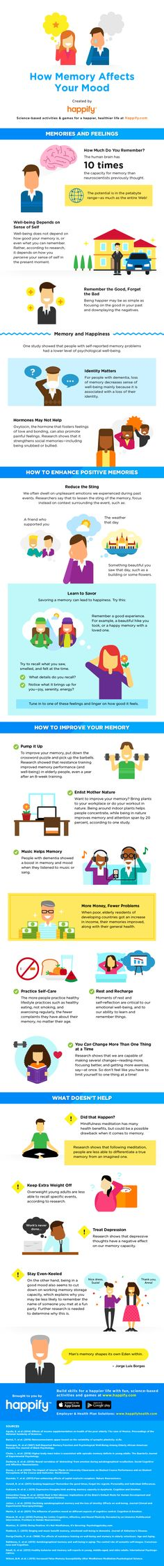 memory and mood infographic