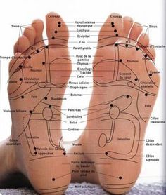 Healing Touch 101 – Massage For Health Face Care Tips, Reflexology Massage, Massage Yoni, Acupuncture Points, Massage Benefits, Before Sleep, Good Massage, Feet Care, Massage Therapy