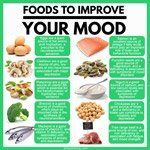 Eat well to help prevent depression - It's important to try to avoid eating junk foods to avoid depression as consumption of foods that are high in fats, sugars, and calories, can increase your risk. Carb Calculator, Healthy Meals For Kids, Healthy Recipes, Healthy Foods, Pineapple Benefits, Coconut Benefits, Foods To Avoid, Alternative Health, Health And Wellness