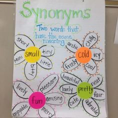 This past week, we learned about synonyms. The kids really grasped the concept by mid-week! I am excited to see them start using synonyms... Super Effective Program Teaches Children Of All Ages To Read. Incredible Results | http://qoo.by/2mHQ