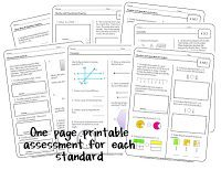Looking for a quick and easy way to assess your students for understanding?  Each of these 4th grade Common Core Math and ELA Assessments Assessments Packs contains a one-page printable assessment along with an answer key, posters for each standard, and tracking sheets. $