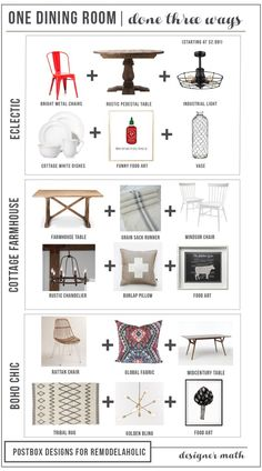 1 Dining Room: 3 Ways, by Postbox Designs for Remodelaholic. Mood Boards for an Eclectic Style, Cottage Farmhouse, and Boho Chic-there is a dining room style for everyone!