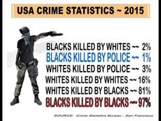 Trump in Hot Water After Posting This Viral Graphic on Black Crime | RedFlag News