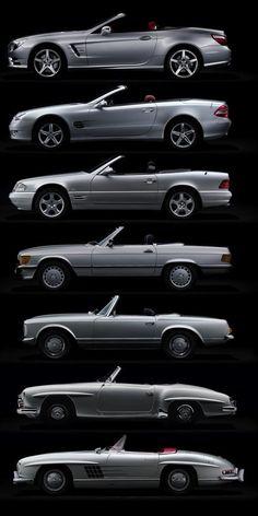 Evolution 2012 Mercedes-Benz SL500 R231 2001 Mercedes-Benz SL500… - FYeah Cars