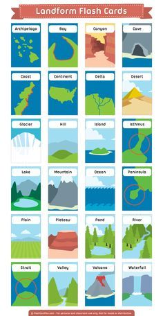 Free printable landform flash cards for learning common geographical features. Download them in PDF format at http://flashcardfox.com/download/landform-flash-cards/