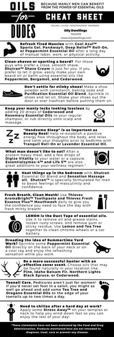 Essential Oils for Dudes Cheat Sheet