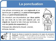 La ponctuation Language Study, Second Language, French Language, Les Accents, Pays Francophone, French Grammar, French Class, School Notes, Expressions