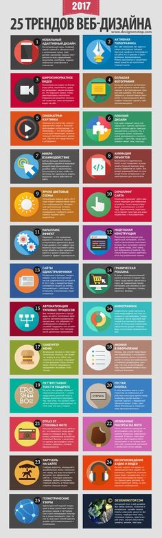 Top 25 Web Design Trends 2017