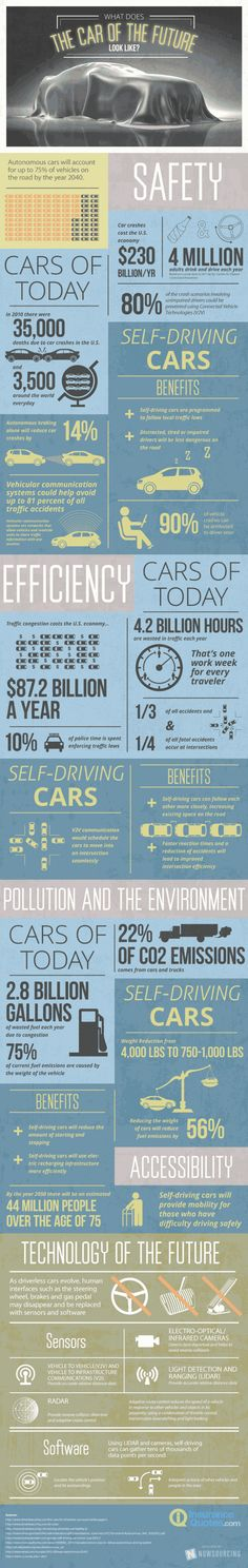 Unique Infographic Design, The Car Of The Future #Infographic #Design (http://www.pinterest.com/aldenchong/)