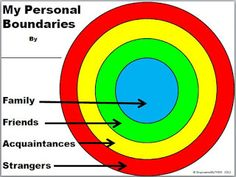 Personal boundaries are a big deal when it comes to our group of students. It is something we work on daily throughout the year. In our ...