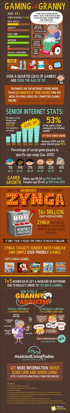 """""""Gaming with Granny"""". En esta infografía se indican algunos beneficios que proporcionan los videojuegos sociales centrado más en personas de mediana edad en adelante (aunque también en una parte tiene en cuenta el porcentaje de jugadores de varias edades y por géneros), además de los síntomas que pueden aparecer en estos videojugadores/as de una edad avanzada por una excesiva adicción a los videojuegos."""