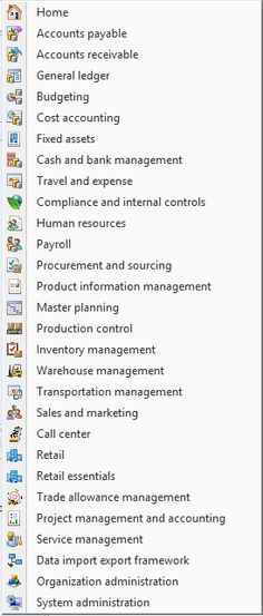 List of Modules in Microsoft Dynamics AX 2012 R3 | Vikas Sankla
