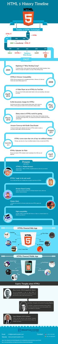 HTML5 is one of the most acceptable markup languages among developers and users. However, they know the whole history behind HTML5? In this infographics, we have presented power of HTML5 mobile application and web application along with details of HTML5 technologies and experts, who are behind HTML5. ...