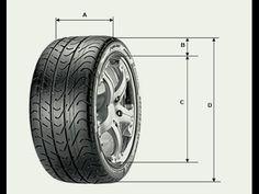 Какую резину выбрать: выбираем шины правильно (совет от РДМ-Импорт)