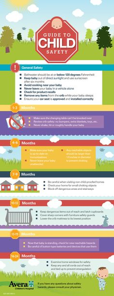 child-safety-guide-infographic-large.jpg 600×1,555 pixels