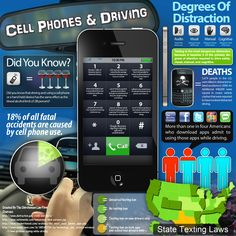 This infographic displays the risks and hazards of using the cell phone you drive. It explains why it is dangerous and how it effects your driving ski