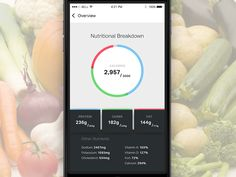 UI Element Challenge -- Day 098 Calorie Counter by James Lucia