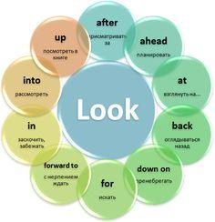 10 употреблений фразового глагола LOOK Как бы печально это ни звучало, но с фразовыми глаголами английского языка никогда нельзя познакомиться полностью. Но можем сразу же вас успокоить: этого нельзя сказать в отношении глагола look. Это довольно простой и прозрачный глагол.