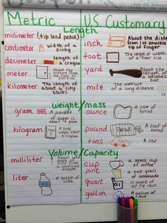 Units of Measure: Customary and Metric 5th grade Anchor Chart.