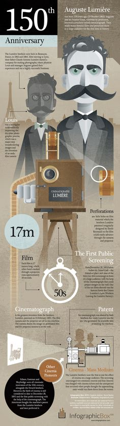 www.infographicbox.com       #INFOGRAPHIC: Auguste Lumiere - 150th Birthday       French inventor, photographic pioneer, and filmmaker was born 150 years ago (19 October 1862). Auguste and his brother Louis, scientists by profession, invented a machine called cinematograph. They made many famous films and presented them to a large audience for the first time in history.