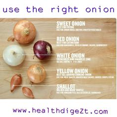 Using the right onion for best results...