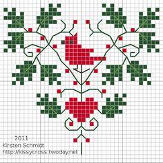 Cross stitch pattern: christmas
