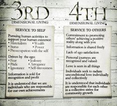 Most people talk about the fifth dimension because it is the first of the non-physical dimensions and therefore poses the most excitement and wonder at our current level of consciousness. Spiritual Wisdom, Spiritual Growth, Spiritual Awakening, Awakening Quotes, Spiritual Warrior, Spiritual Power, Spiritual Wellness, Spiritual Awareness, Spiritual Guidance