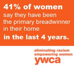 The YWCA USA 2012 What Women Want #survey is here! Read all of the fascinating data about women's priorities in this election year, and tell us if you agree.