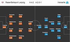 https://ift.tt/2q4CcyP - www.banh88.info - W88 Tips Nhận Định - Nhận định soi kèo RB Leipzigvs Marseille  02h05 ngày 06/04 Hướng dẫn cách đăng ký nhà cái W88 để nhận được đầy đủ Khuyến Mãi & Hậu Mãi  Soi kèo RB Leipzigvs Marseille. Nhận định bóng đá hôm nay dự đoán tỷ số bóng đá chính xác nhất cùng chuyên gia tứ kết lượt đi Cúp C2 Châu Âu.  Tỷ lệ:0.910:3/4-0.99 TSBT: -0.962.3/40.86  Nhận định RB Leipzigvs Marseille  3 trận thắng 3 trận hoà là những gì mà Leipzig có được trong thời gian gần…