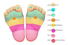 Baby-Reflexology. I'm a reflexologist and this does work. Pressing the solar plexus reflex point helps the baby relax. I use the same area on my clients during treatments to help them with stress.