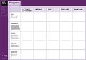 Downloadable tools - blueprint, stakeholder mapping, observation template and lots, lots more